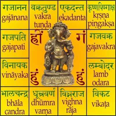 ganeshyantra